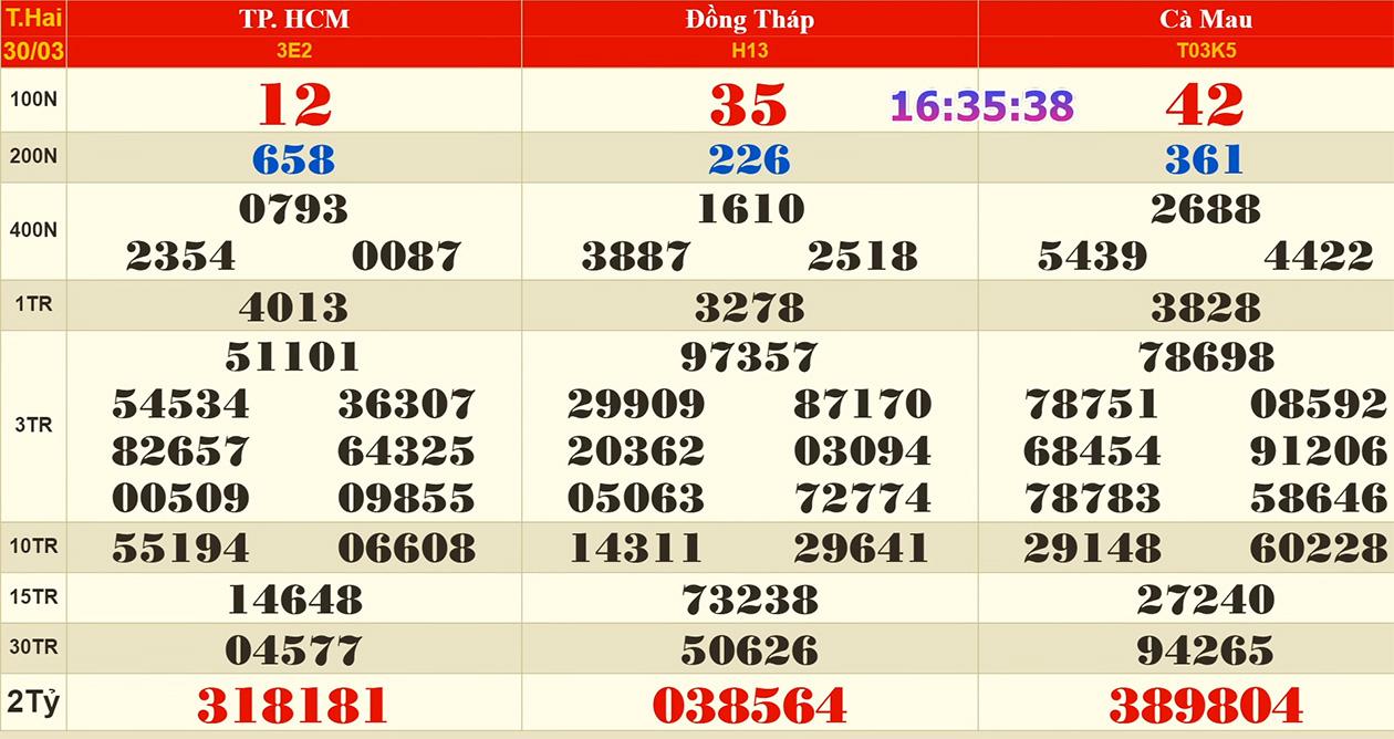 xổ số hôm nay, xs hom nay, kết quả xổ số miền Nam, xổ số miền Nam, xổ số ngày 30 tháng 3, KQXS, XSMN, SXMN, xổ số TPHCM, XSHCM, xổ số Đồng Tháp, xổ số Cà Mau, XSMN thứ 2