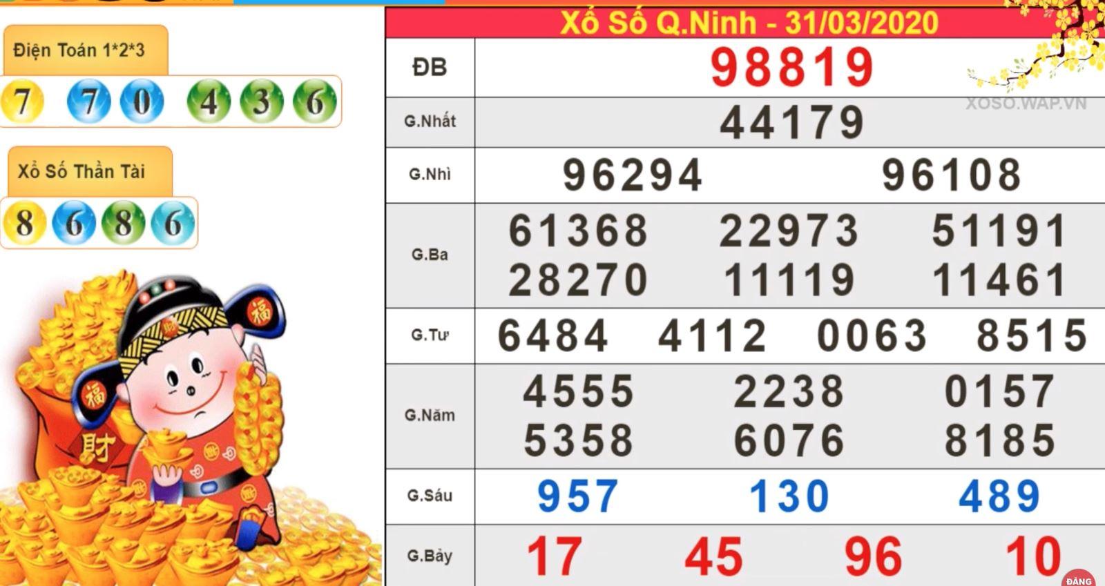 xổ số miền Bắc ngày 31 tháng 3, xổ số hôm nay, xs hôm nay, kết quả xổ số hôm nay, XSMB, SXMB, KQXS, xổ số miền Bắc, XSMB XSMN kết quả xổ số hôm nay miền Bắc, XSMB thứ 3