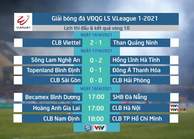 vtv6, truc tiep bong da, bdtv, trực tiếp bóng đá hôm nay, hagl vs hà nội, hoàng anh gia lai, vtv6 trực tiếp, bóng đá Việt Nam, xem bong da, v league 2021