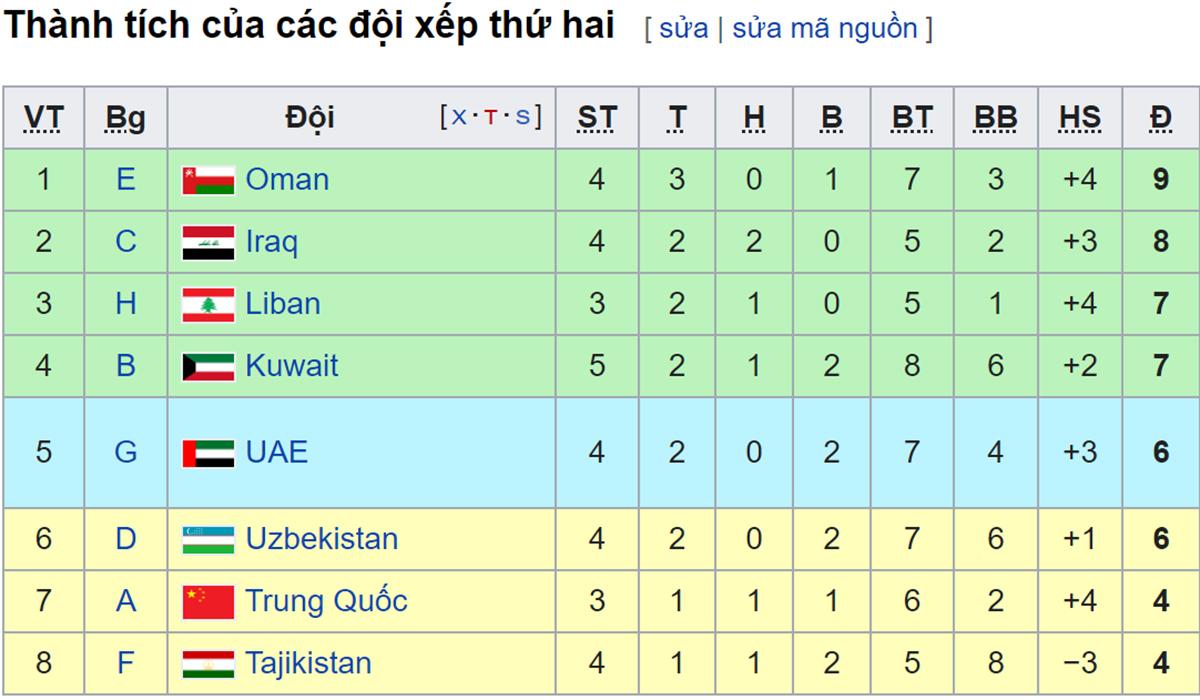 lịch thi đấu vòng loại World Cup 2022, Việt Nam vs Indonesia, lịch thi đấu bóng đá Việt Nam hôm nay, VN vs Indo, lich thi dau bong da, VTV6, trực tiếp bóng đá, VTV5