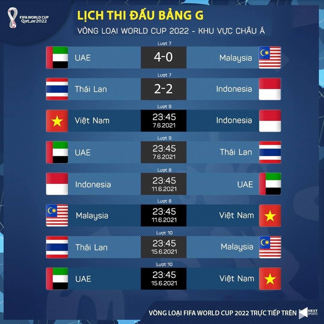 lịch thi đấu vòng loại World Cup 2022 khu vực châu Á, Việt Nam vs Indonesia, UAE vs Thái Lan, lịch thi đấu bóng đá hôm nay, VN vs Indo, VTV6, trực tiếp bóng đá, VTV5