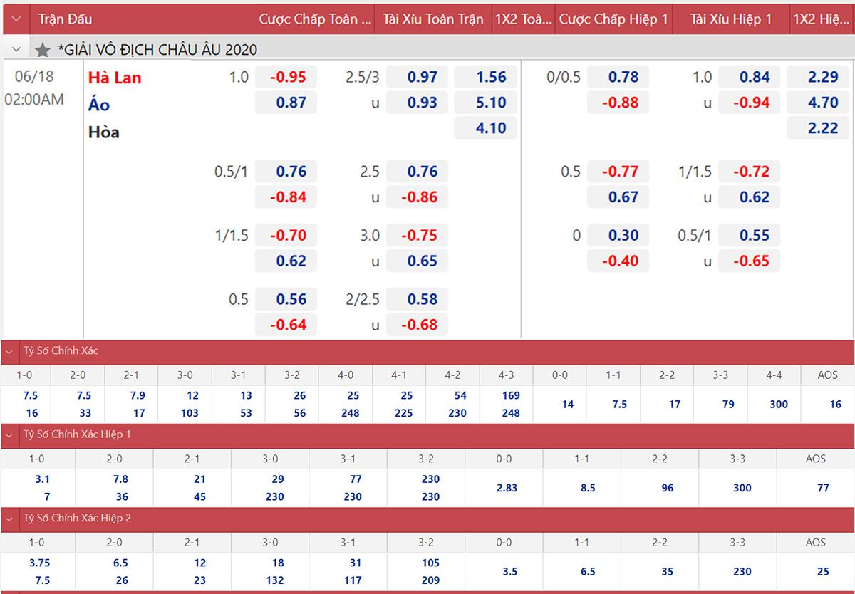 Kèo nhà cái, Keonhacai, Kèo Hà Lan vs Áo, Tỷ lệ cá cược Hà Lan vs Áo,Kèo bóng đá Hà Lan vs Áo, Soi kèo Hà Lan vs Áo, Kèo EURO 2021, VTV6, truc tiep bong da
