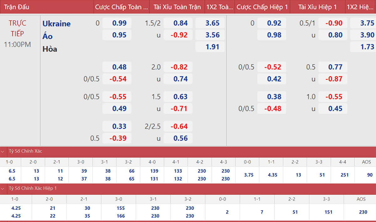 Kèo nhà cái. Soi kèo Ukrainevs Áo. Kèo bóng đá Ukrainevs Áo. Tỷ lệ kèo nhà cái EURO 2021. VTV6 VTV3 trực tiếp bóng đá hôm nay. Xem bóng đá trực tuyến.