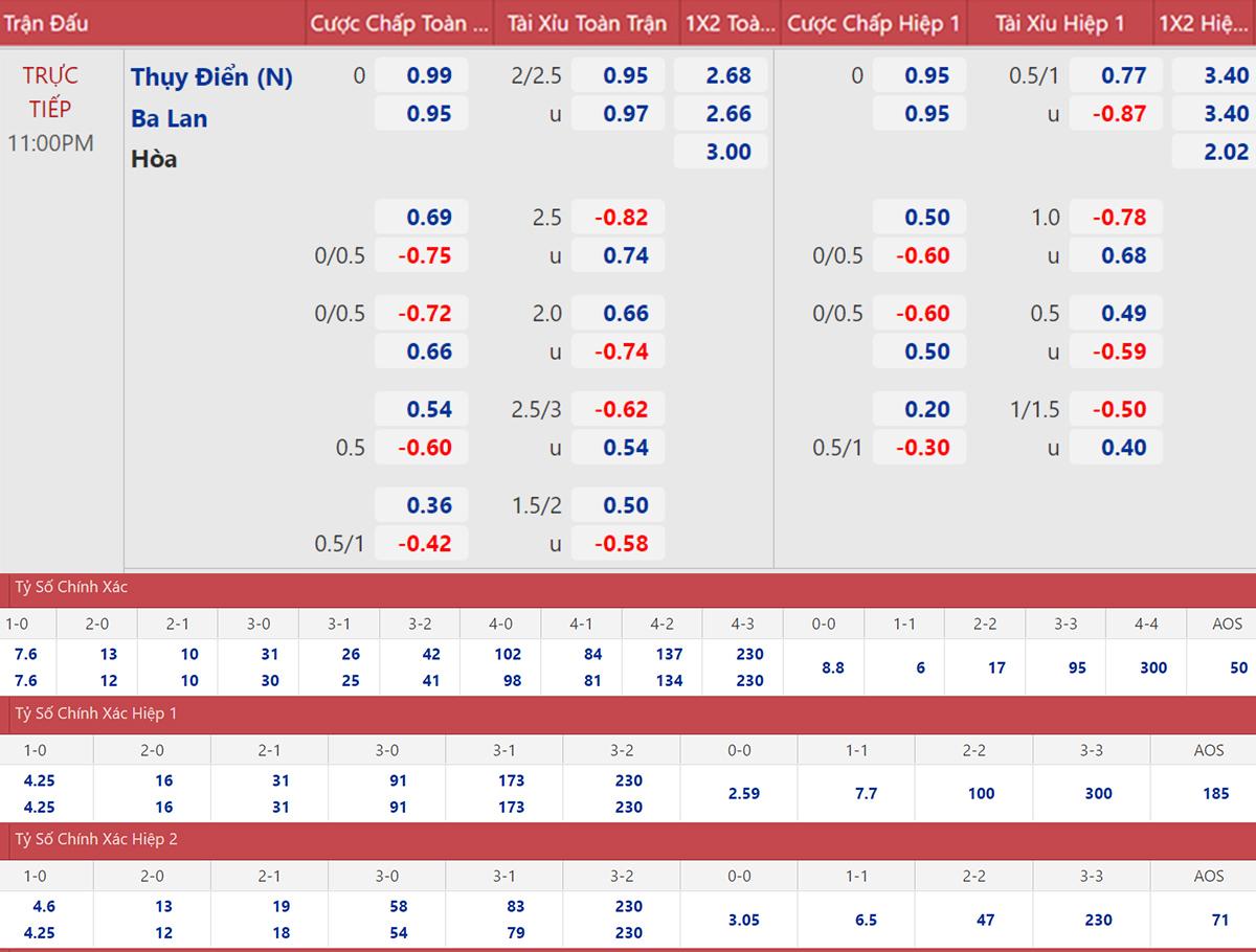 Kèo nhà cái. Soi kèo Thụy Điển vs Ba Lan. Kèo bóng đá Thụy Điển vs Ba Lan. VTV6 VTV3 trực tiếp bóng đá hôm nay. Tỷ lệ kèo nhà cái EURO 2021. Xem bóng đá trực tuyến.