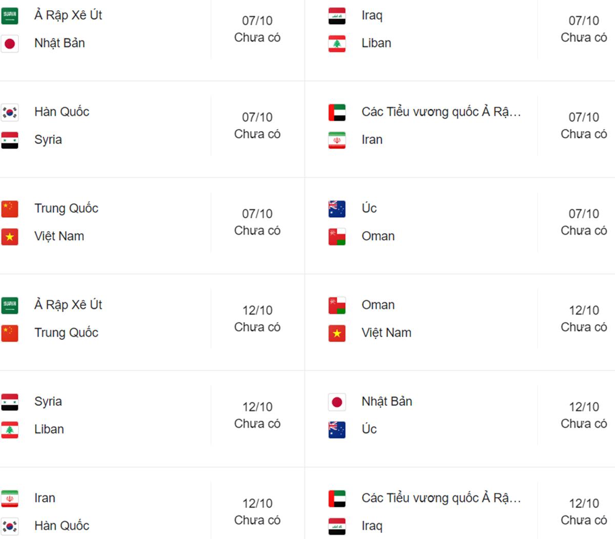 lịch thi đấu vòng loại World Cup 2022, Việt Nam vs Trung Quốc, Việt Nam, Trung Quốc, lịch thi đấu vòng loại World Cup 2022 châu Á,lịch thi đấu bóng đá hôm nay, VN vs TQ