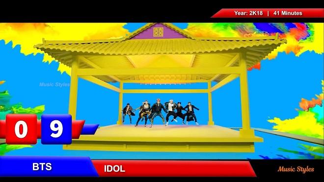 BTS, Blackpink, BTS tin tức, BTS thành viên, BTS idol, Blackpink tin tức, Blackpink thành viên, Ariana Grande, Kpop, MV, BTS YouTube