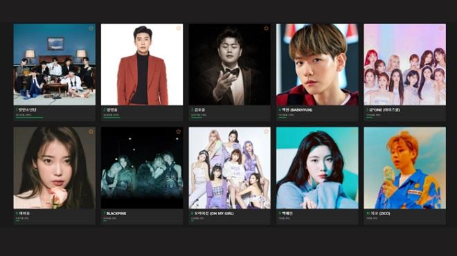 BTS, MMA 2020, BTS tin tức, Blackpink, Kpop, IU, Red Velvet, Oh My Girl