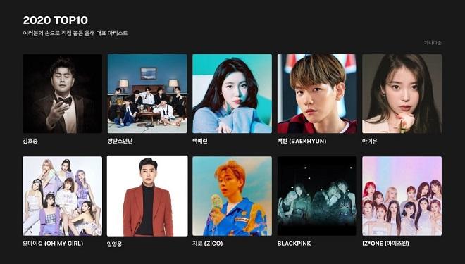 BTS, BTS tin tức, MMA 2020, Kpop, Blackpink, Zico, IU, Oh My Girl