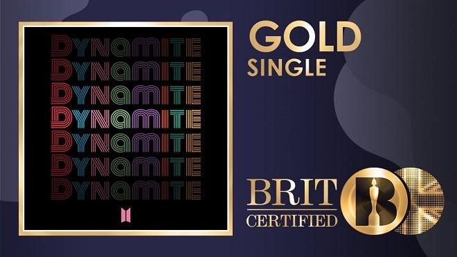 BTS, Dynamite, BTS tin tức, BTS bài hát, Kpop, UK, BTS Idol