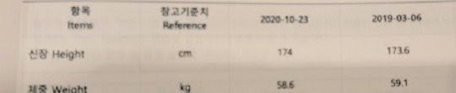 BTS, BTS tin tức, BTS thành viên, ARMY, RM, J-Hope, Suga, BTS Idol, Kpop