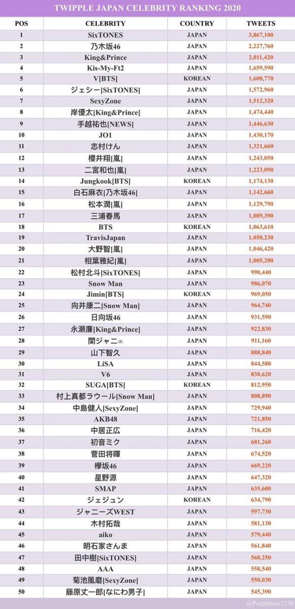 BTS, V, Jungkook, TVXQ, Jimin, Suga, Kpop, BTS tin tức, BTS thành viên