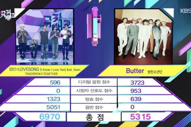 BTS, BTS tin tức, BTs thành viên, Kpop, RM, RM BTS, BTS RM, TXT, TXT tin tức, TXT album, Big Hit, HYBE, BTS Butter, Butter BTS, Music Bank