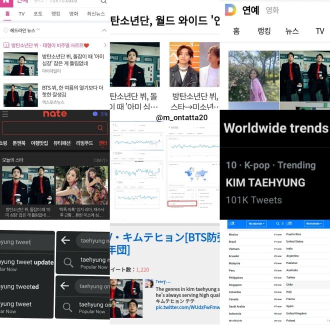 BTS, BTS thành viên, BTS tin tức, BTS idol, BTS profile, BTS V, V, V BTS, BTS album, BTS Louis Vuitton, BTS Twitter, BTS Butter, Butter BTS, Permission To Dance