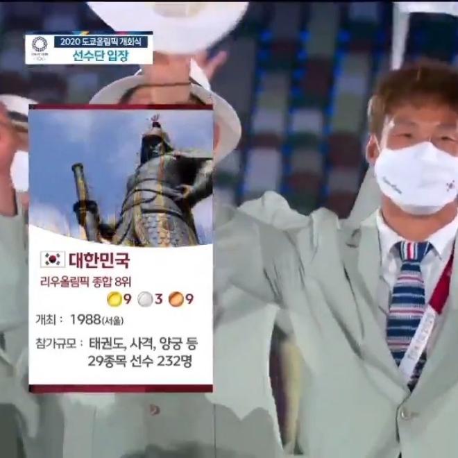 BTS, BTS tin tức, BTS thành viên, Kpop, Hàn Quốc, Thế vận hội Tokyo 2020, Olympic Tokyo 2020, BTS idol, BTS profile, BTS youtube, ARMY