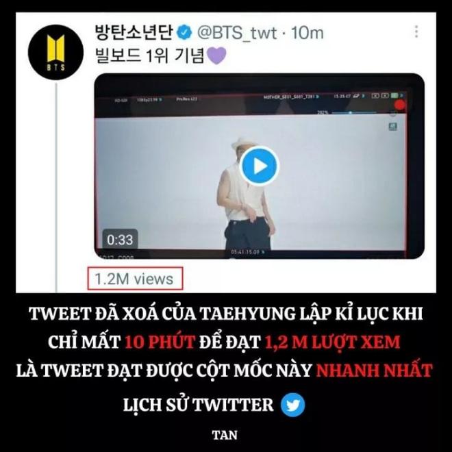 BTS, BTS tin tức, BTS thành viên, BTS Butter, Butter, Butter BTS, BTS V, V, V BTS, BTS Twitter, ARMY, Kpop, BTS Youtube, BTS idol, BTS profile, BTS MV, BTS Billboard