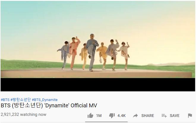 BTS, BTS tin tức, BTS Dynamite, Dynamite, BTS thành viên, BTS YouTube, Dynamite BTS, MV, MV Dynamite, 24 giờ đầu, YouTube