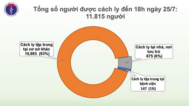 COVID-19, dịch covid-19, việt nam, dương tính, SARS-CoV-2