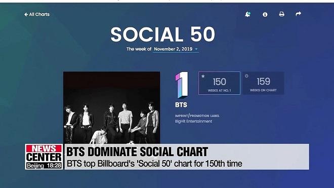 BTS, bts, 7 kỷ lục có thể phá vỡ với album mới, BTS Boy With Luv, bts Fake love, bts 2020