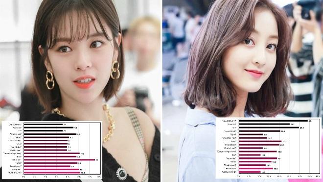 Twice chia 'line' hát thay đổi như thế nào kể từ khi 'debut' tới nay