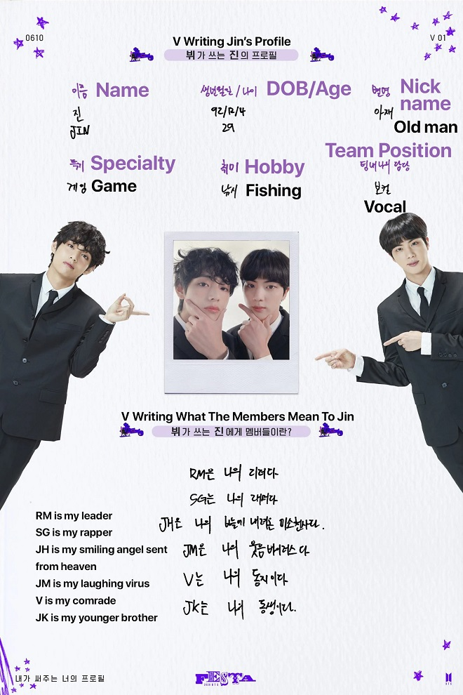 BTS, Festa 2020, Biệt danh mới của Jin, V vẽ Jin, BTS FESTA 2020, suga, Rimin, RM, J-Hope, Jungkook, ARMY, Kpop
