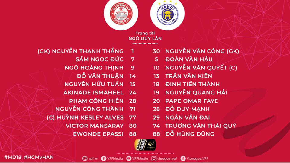 VTV6, truc tiep bong da, TPHCM đấu với Hà Nội, trực tiếp bóng đá, TPHCM vs Hà Nội, truc tiep bong da hôm nay, V League 2019, xem bóng đá trực tuyến, bóng đá TV, Hà Nội FC