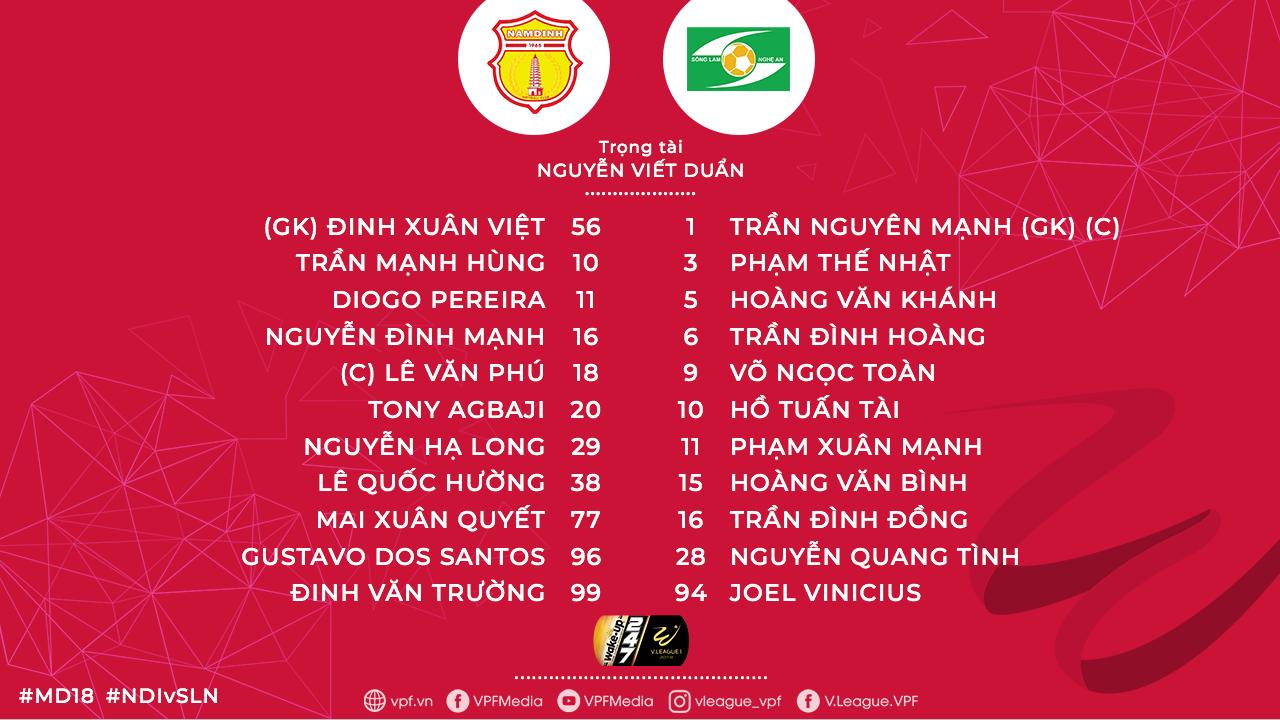 lịch thi đấu V League, VTV6, trực tiếp bóng đá, HAGL vs Thanh Hóa, truc tiep bong da, Thanh Hóa đấu với HAGL, truc tiep bong da hôm nay, Nam Định vs SLNA, BXH V League