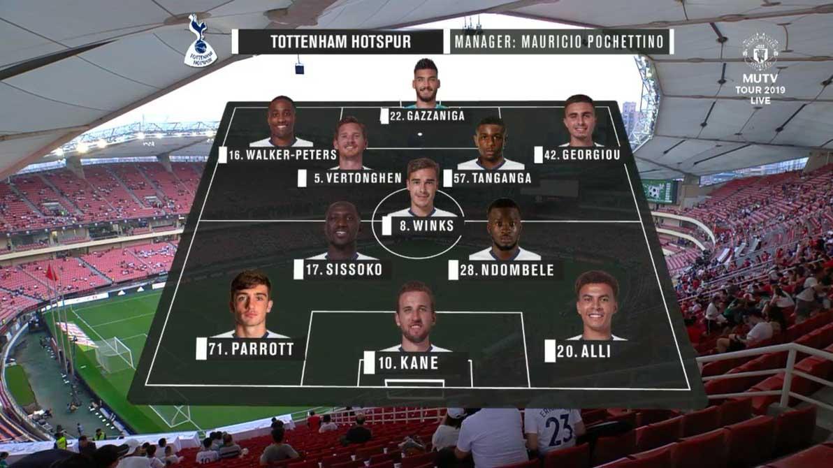 truc tiep bong da, MU vs Tottenham, trực tiếp bóng đá, MU đấu với Tottenham, truc tiep bong da hôm nay, Tottenham vs MU, xem bóng đá trực tuyến, FPT Play, ICC 2019