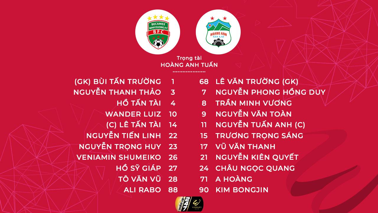truc tiep bong da hôm nay, Bình Dương vs HAGL, trực tiếp bóng đá, Bình Dương đấu với Hoàng Anh Gia Lai, Đà Nẵng vs Hà Nội, xem bóng đá trực tuyến, VTV6, TTTV, BĐTV