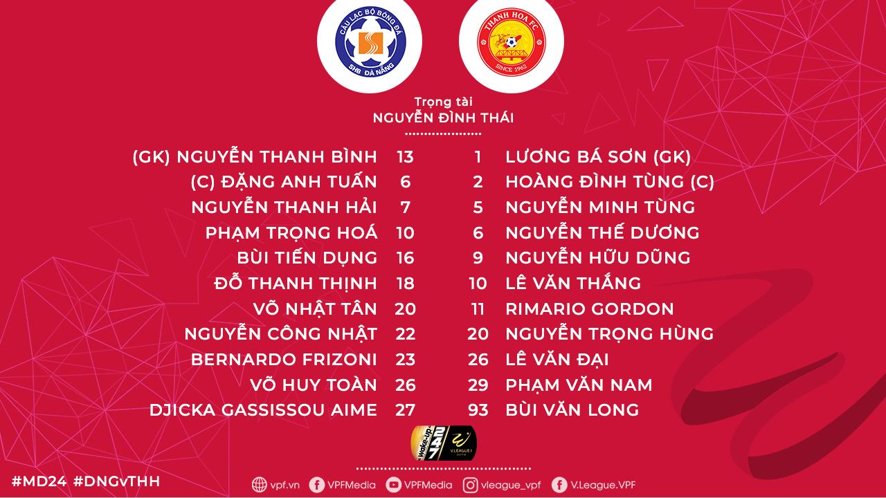 truc tiep bong da hôm nay, Đà Nẵng vs Thanh Hoá, trực tiếp bóng đá, Khánh Hoà đấu với Nam Định, V League, VTV6, Bóng đá TV, FPT Play xem bong da truc tuyen, bong da