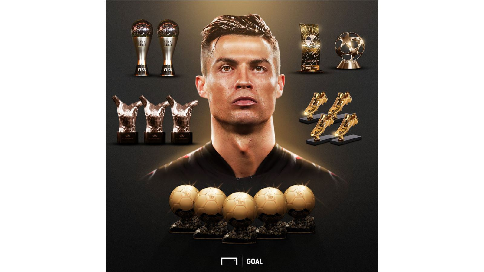 bong da, FIFA The Best 2019, The Best 2019, trực tiếp The Best 2019, xem trực tiếp The Best 2019 ở đâu, Cầu thủ hay nhất, Messi, Ronaldo, Van Dijk, HLV hay nhất