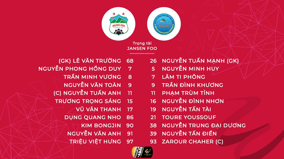 truc tiep bong da hom nay, HAGL vs Khánh Hòa, trực tiếp bóng đá, xem bóng đá trực tuyến, futsal Việt Nam vs Malaysia, VTV6, Hoàng Anh Gia Lai đấu với Khánh Hòa, VTC3