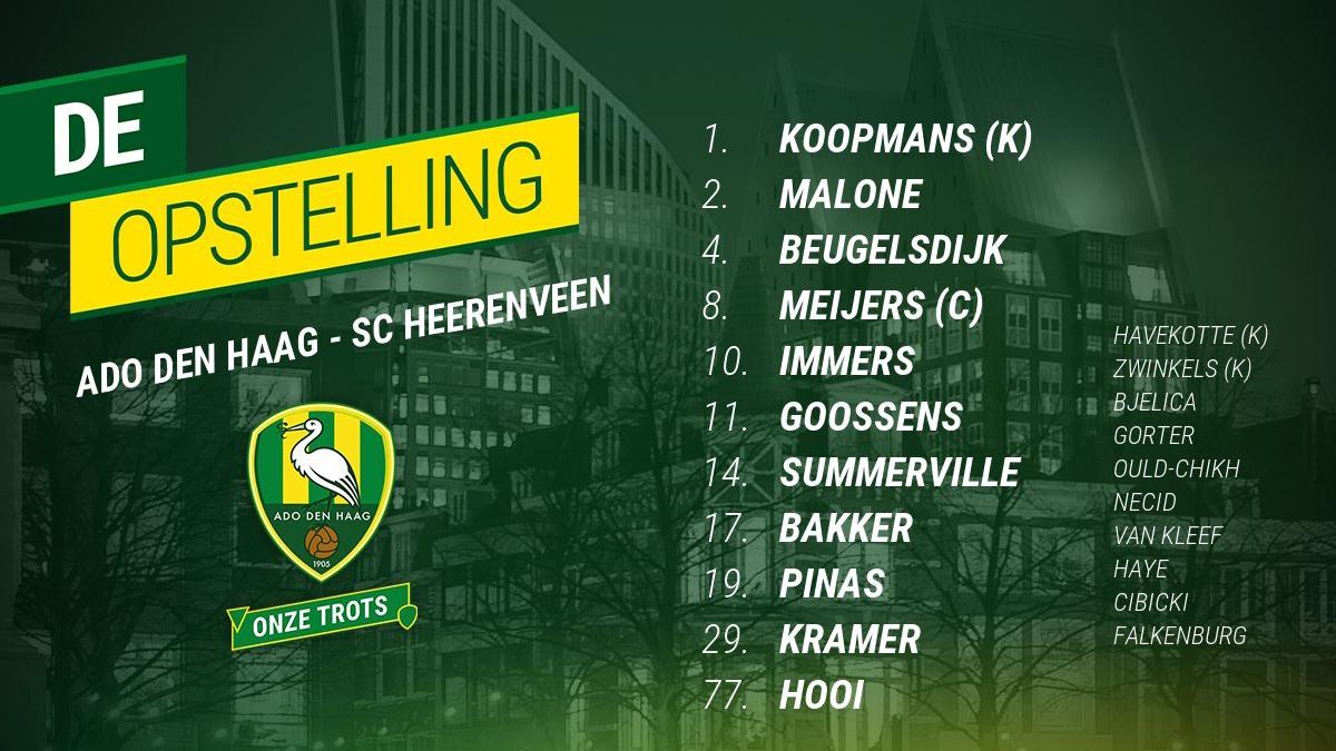 truc tiep bong da hom nay, Den Haag đấu với Heerenveen, trực tiếp bóng đá, Bóng đá TV, HTV, SC Heerenveen, xem bong da truc tiep, Heerenveen vs Den Haag, Hà Lan, Văn Hậu
