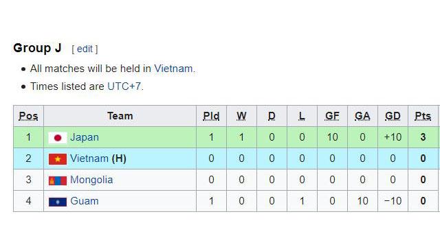 truc tiep bong da hom nay, U19 Việt Nam đấu với U19 Mông Cổ, trực tiếp bóng đá, VTV6, HTV, VTC3, xem bóng đá trực tuyến, U19 Việt Nam, xem bóng đá trực tiếp, U19 châu Á