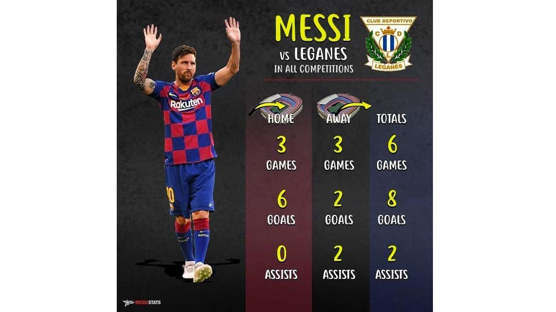 truc tiep bong da hom nay, Leganes đấu với Barcelona, xem bóng đá trực tiếp, Leganes vs Barcelona, xem bóng đá trực tuyến, trực tiếp bóng đá, bong da, BĐTV, SSPORT