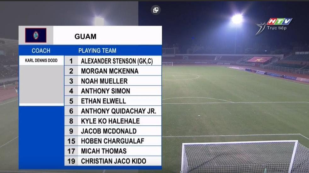 truc tiep bong da hom nay, U19 Việt Nam đấu với U19 Guam, trực tiếp bóng đá, U19 VN vs U19 Guam, bóng đá trực tiếp, HTV, VTV6, xem bóng đá trực tuyến, U19 nam châu Á 2020