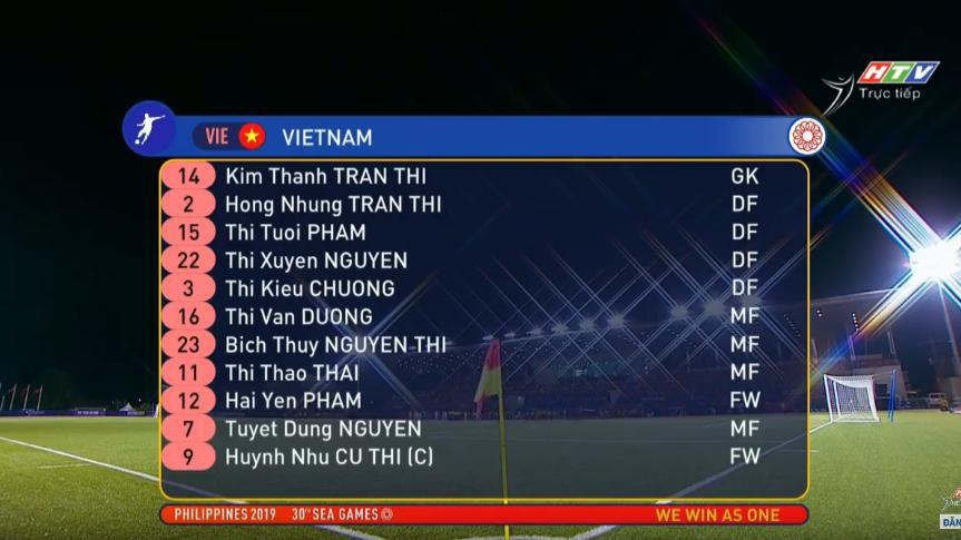 VTV6, truc tiep bong da hôm nay, U22 Việt Nam vs Thái Lan, lịch thi đấu Seagame30, bảng tổng sắp huy chương Seagame, lịch thi đấu Seagames 30 2019, bang xep hang Seagame