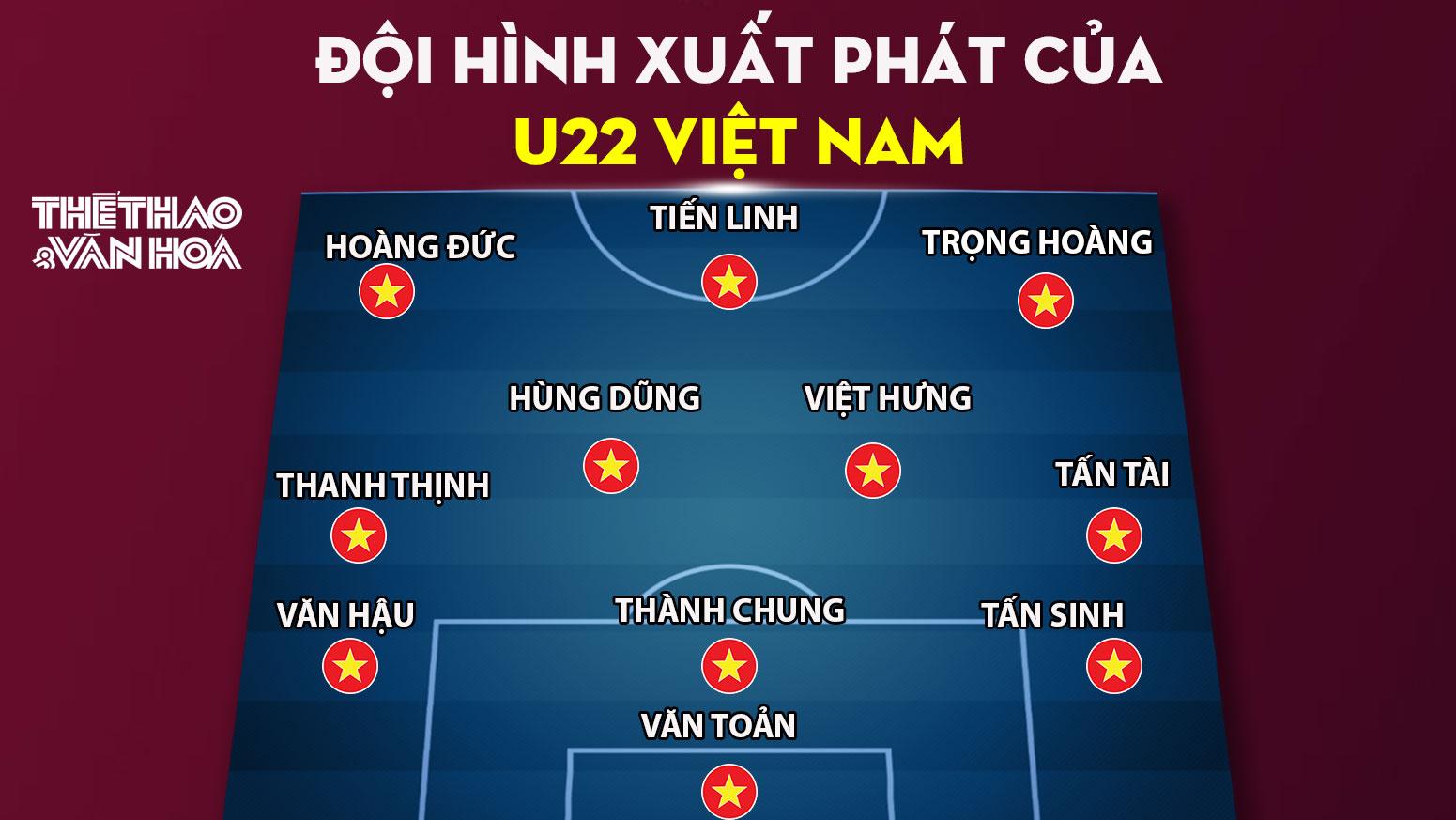 VTV6, truc tiep bong da hôm nay, truc tiep bong da, lich thi dau seagame30, U22 Việt Nam vs Thái Lan, xem bong da, truc tiep Seagame 30, nữ Việt Nam vs Philippines, VTV5