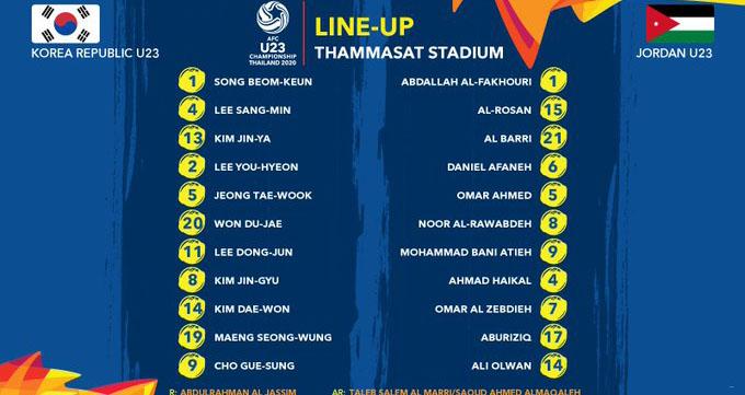 Xem truc tiep bong da VTV 6, Xem bóng đá trực tiếp VTV6, U23 Hàn Quốc vs U23 Jordan, VCK U23 châu Á, trực tiếp bóng đá, VTV6, trực tiếp U23 châu Á, tứ kết U23 châu Á