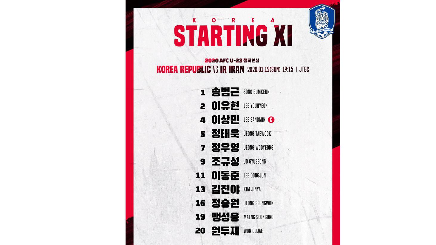 VTV6, truc tiep bong da hôm nay, U23 Iran vs U23 Hàn Quốc, truc tiep bong da, U23 châu Á 2020, VTV5, xem bóng đá trực tiếp, trực tiếp VTV6, VCK U23 châu Á, U23 Việt Nam