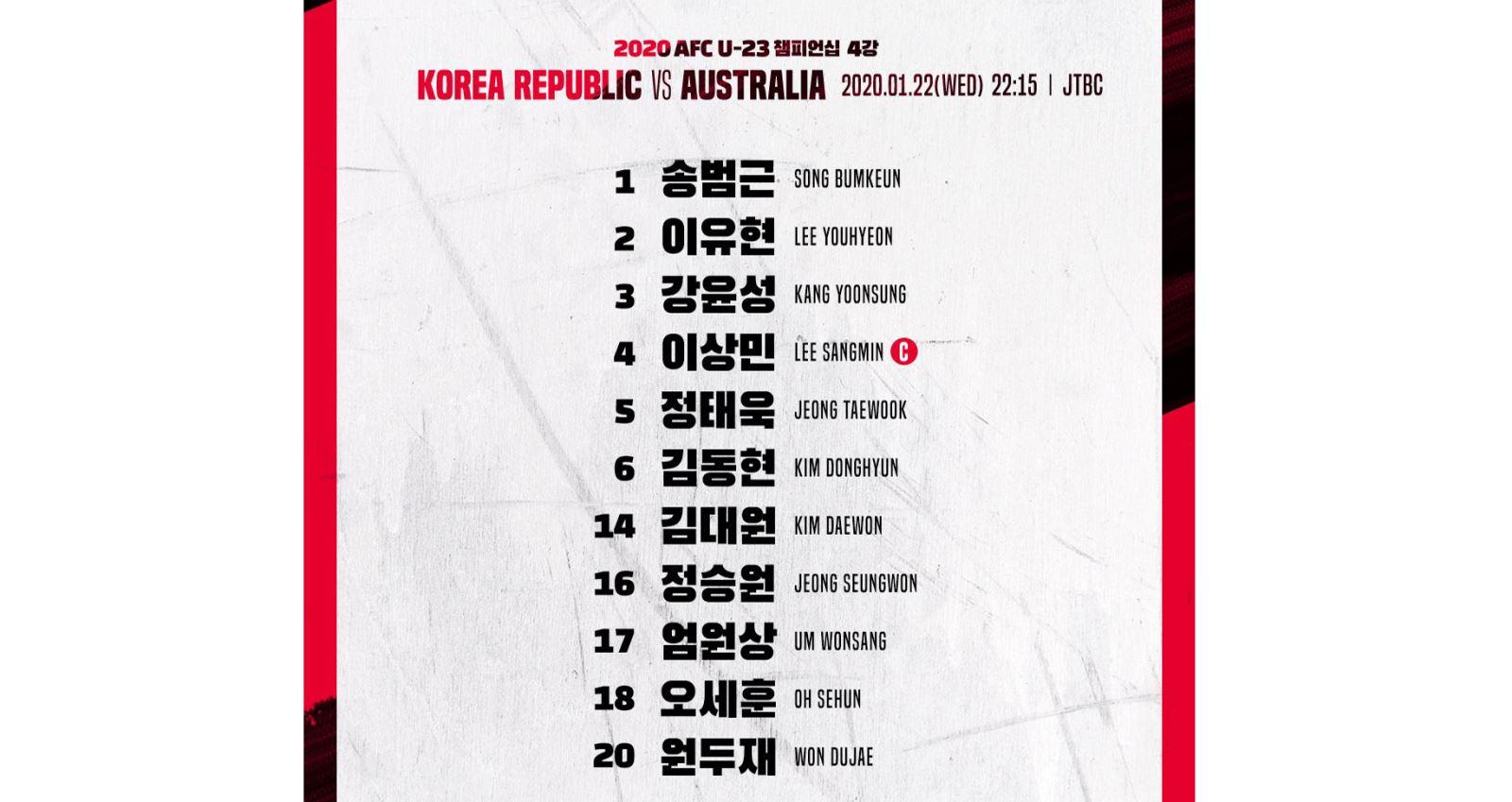 Xem bóng đá trực tiếp VTV6, VTV6, U23 Úc vs U23 Hàn Quốc, xem trực tiếp U23 Úc vs U23 Hàn Quốc, Australia vs Hàn Quốc, truc tiep bong da, lich thi dau bong da hom nay