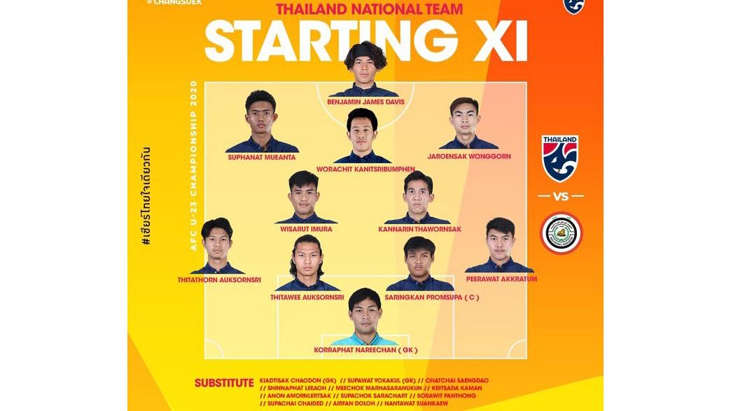 lich thi dau u23 chau A 2020 tren VTV, U23 Thái Lan vs U23 Iraq, Thái lan vs Iraq, VTV6, truc tiep bong da, trực tiếp bóng đá, bảng xếp hạng U23 châu Á, cục diện bảng A