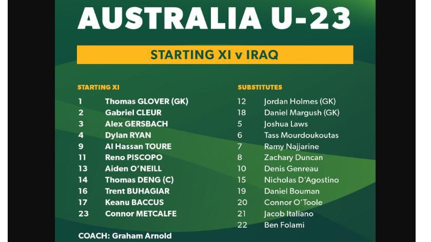 vtv6, truc tiep bong da hôm nay, truc tiep bong da, trực tiếp bóng đá, xem bóng đá trực tuyến, vtv5, U23 Iraq vs Úc, U23 Thái Lan vs Bahrain, U23 Iraq vs U23 Australia