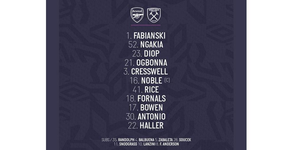 Xem truc tiep bong da, Arsenal vs West Ham, K+, K+PM, Lịch thi đấu Ngoại hạng Anh, trực tiếp bóng đá, Arsenal đấu với West Ham, lich thi dau bong da hom nay, bong da