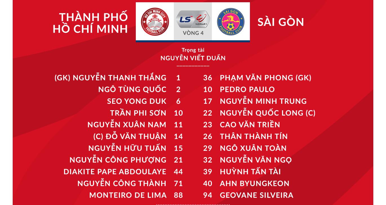 truc tiep bong da, HAGL đấu với Nam Định, trực tiếp bóng đá, HAGL vs Nam Định, keo nha cai, BĐTV, bóng đá TV, xem bong da, bóng đá trực tuyến, V league, TPHCM vs Sài Gòn