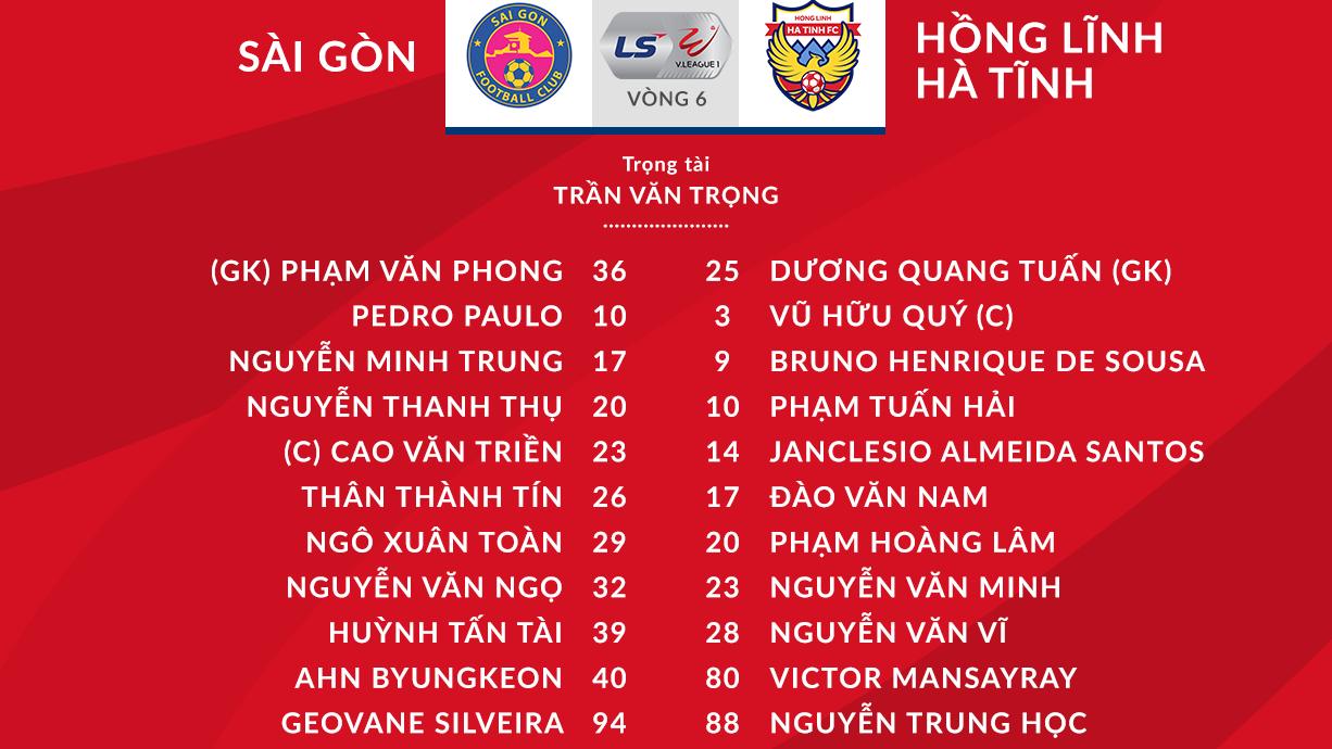 bóng đá, bong da hom nay, V-League, trực tiếp bóng đá, Sài Gòn vs Hà Tĩnh, Hà Tĩnh, Sài Gòn, trực tiếp Sài Gòn vs Hà Tĩnh, V-League 2020