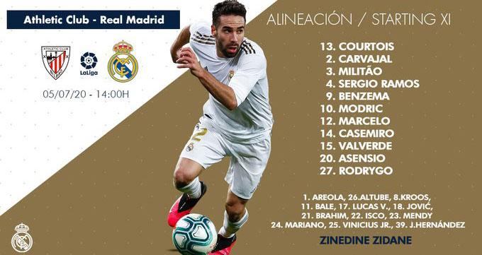 Truc tiep bong da, BĐTV, Athletic Bilbao vs Real Madrid, trực tiếp Bóng đá Tây Ban Nha, xem bóng đá trực tuyến Real Madrid đấu với Athletic Bilbao, lịch thi đấu La Liga