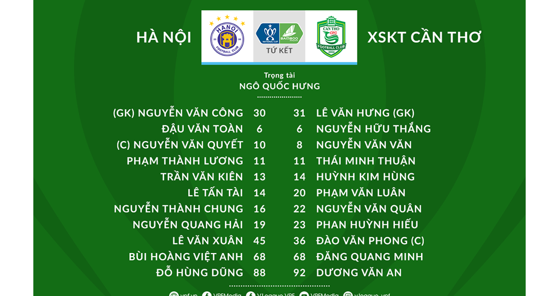 bóng đá trực tiếp Hà Nội vs Cần Thơ, Hà Nội, Cần Thơ, trực tiếp Hà Nội vs Cần Thơ, V-League, Cúp quốc gia, trực tiếp bóng đá, bóng đá