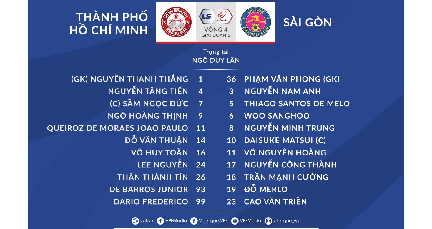 TPHCM vs Sài Gòn FC, TP.HCM vs Sài Gòn FC, trực tiếp bóng đá, lịch thi đấu, trực tiếp TP.HCM vs Sài Gòn FC, V-League, trực tiếp V-League