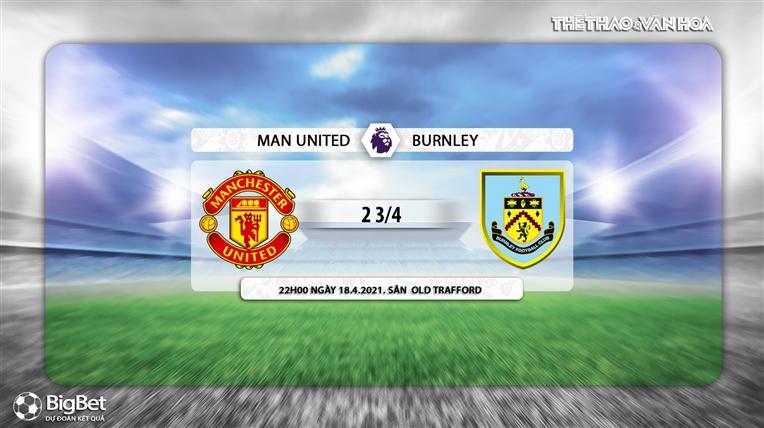 Manchester United, Burnley, Manchester United vs Burnley, keo bong da, keo nha cai, nhan dinh bong da, du doan bong da, trực tiếp MU vs Burnley, lịch thi đấu bóng đá, MU vs Burnley