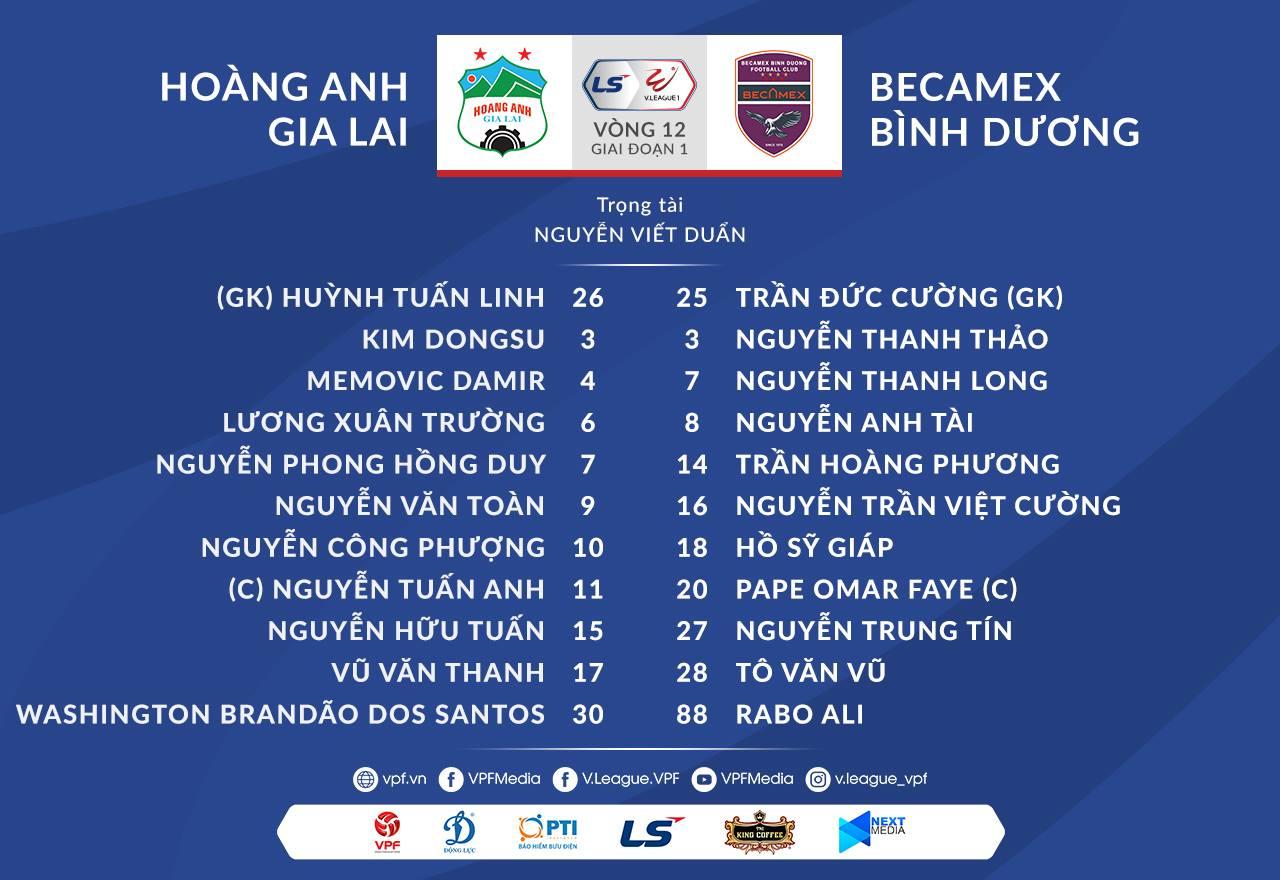 HAGL vs Bình Dương, lịch thi đấu bóng đá, HAGL, Bình Dương, trực tiếp bóng đá HAGL vs Bình Dương, V-League